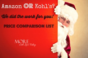 Thumbnail image for Who Has the Best Prices, Amazon or Kohl's? Black Friday Price Comparison