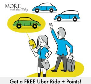 Thumbnail image for Uber Rider? Link Your Shop Your Way Account and Get a Free Trip and Free Points